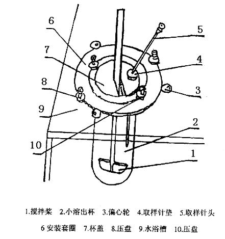 小杯法装置结构示意图
